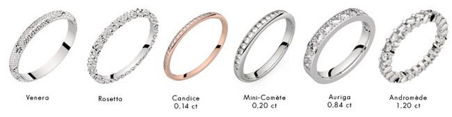 Alliances diamants femmes et alliances diamantées en or blanc et or rose